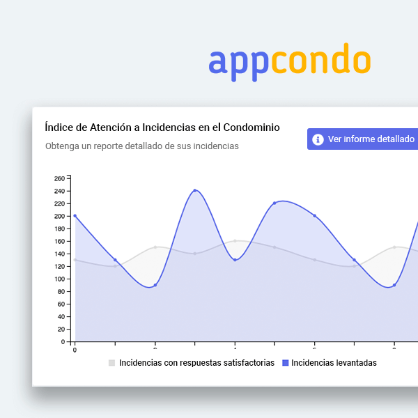 AppCondo Administración de Condominios