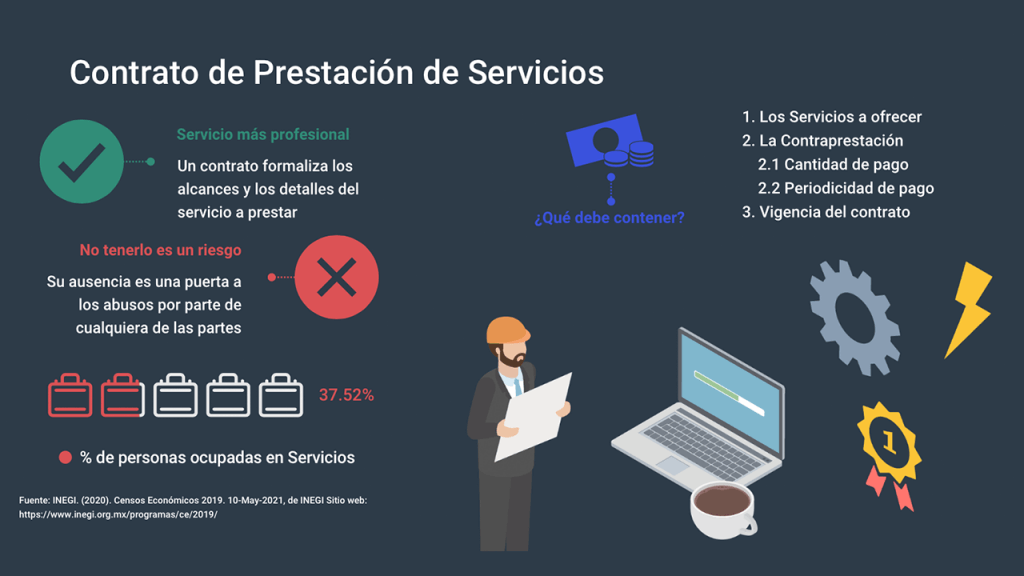 ¿Qué es el Contrato de Prestación de Servicios Profesionales?