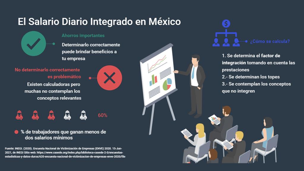 ¿Qué es y cómo se calcula el Salario Diario Integrado en México? Aquí te lo explicamos fácilmente y te brindamos una herramienta gratuita para calcularlo.